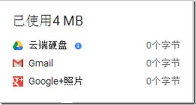 googledrive unlimited